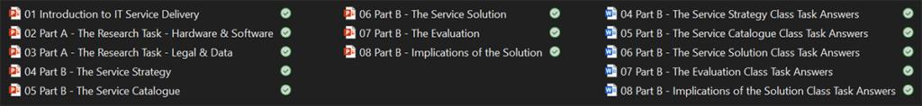 Unit14 IT Service Delivery Contents